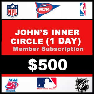 The Inner Circle (1 Day Subscription)